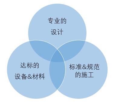 广州欣业|电脑设备|系统集成|弱电工程
